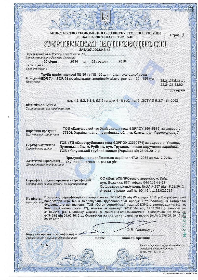 Spiro сертификация нужна ли сертификация парикмахерских услуг